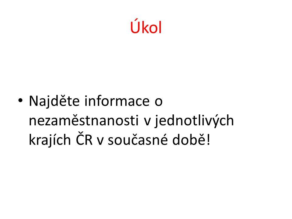 Úkol Najděte informace o nezaměstnanosti v jednotlivých krajích ČR v současné době!