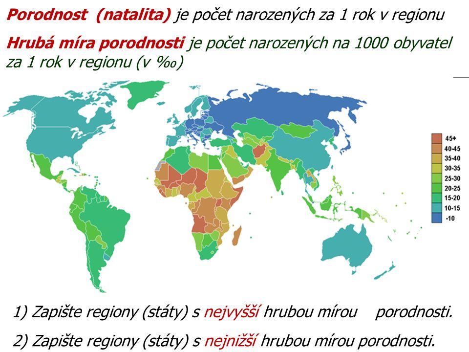 Porodnost (natalita) je počet narozených za 1 rok v regionu