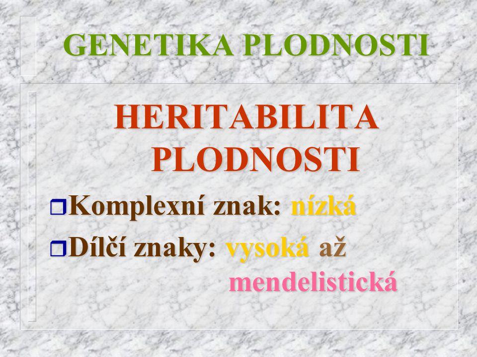 HERITABILITA PLODNOSTI