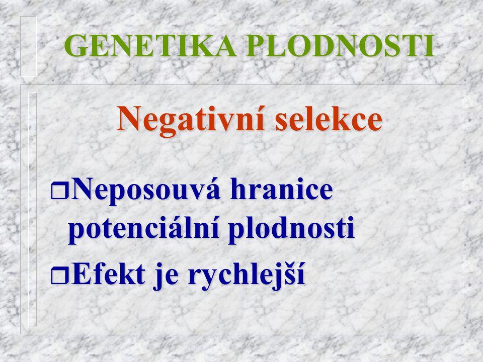 Negativní selekce GENETIKA PLODNOSTI