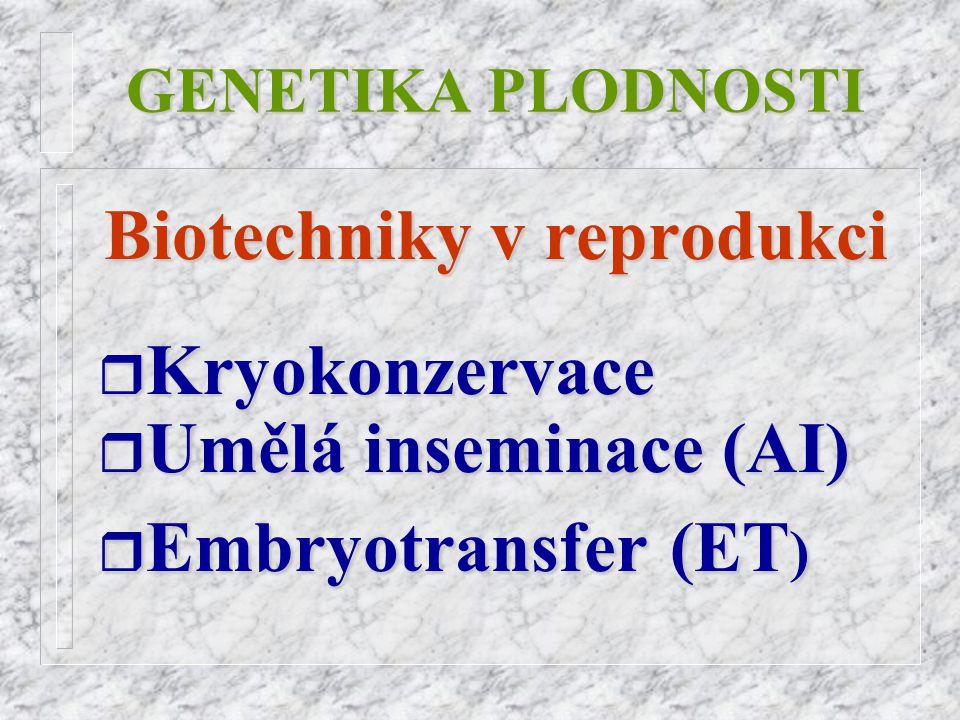 Biotechniky v reprodukci