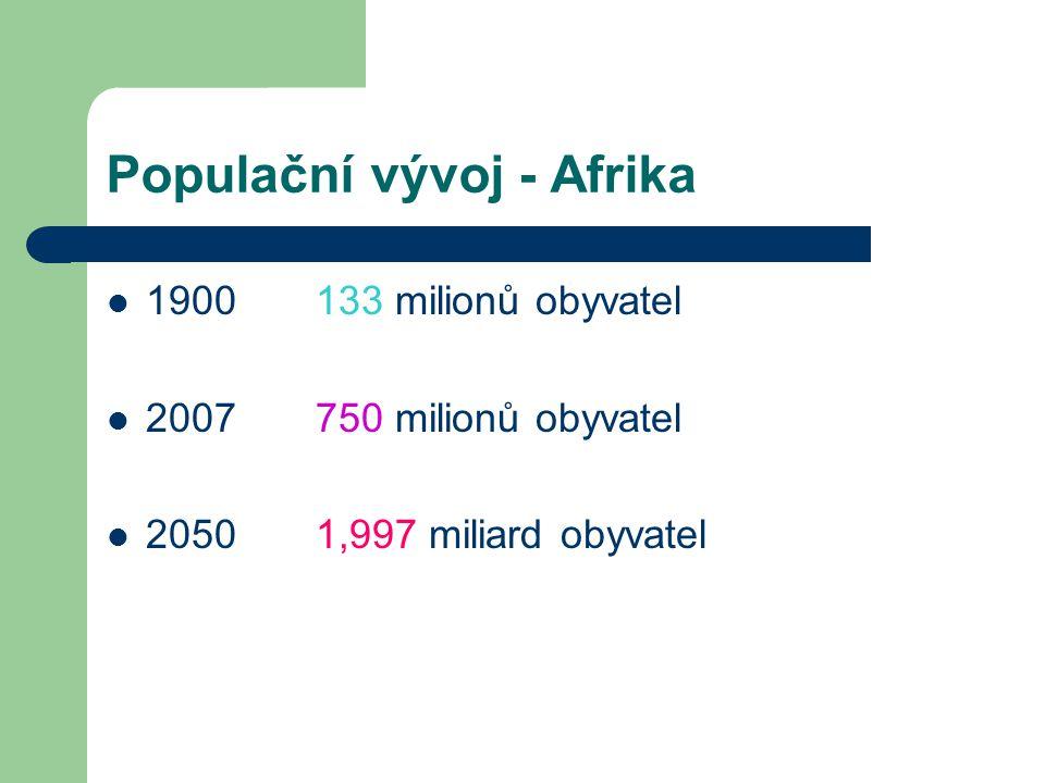 Populační vývoj - Afrika