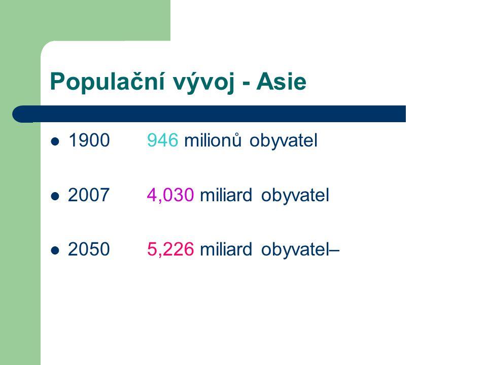 Populační vývoj - Asie 1900 946 milionů obyvatel