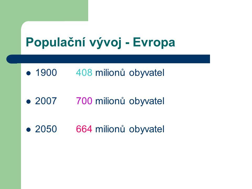 Populační vývoj - Evropa