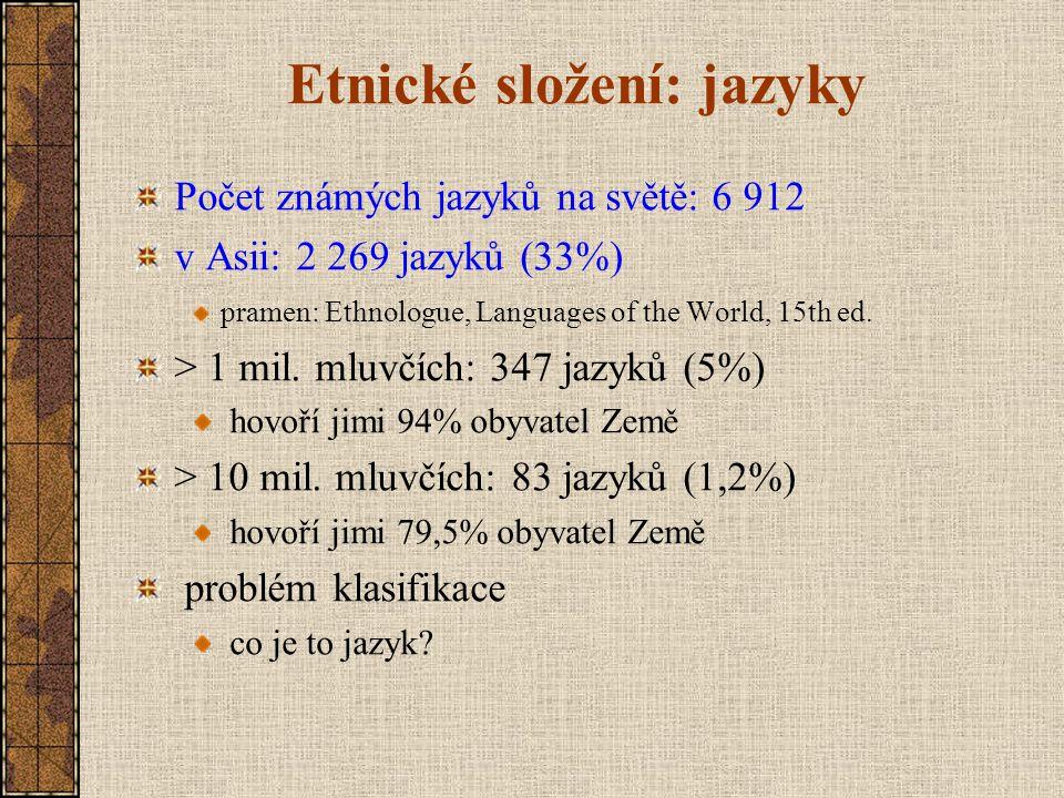 Etnické složení: jazyky