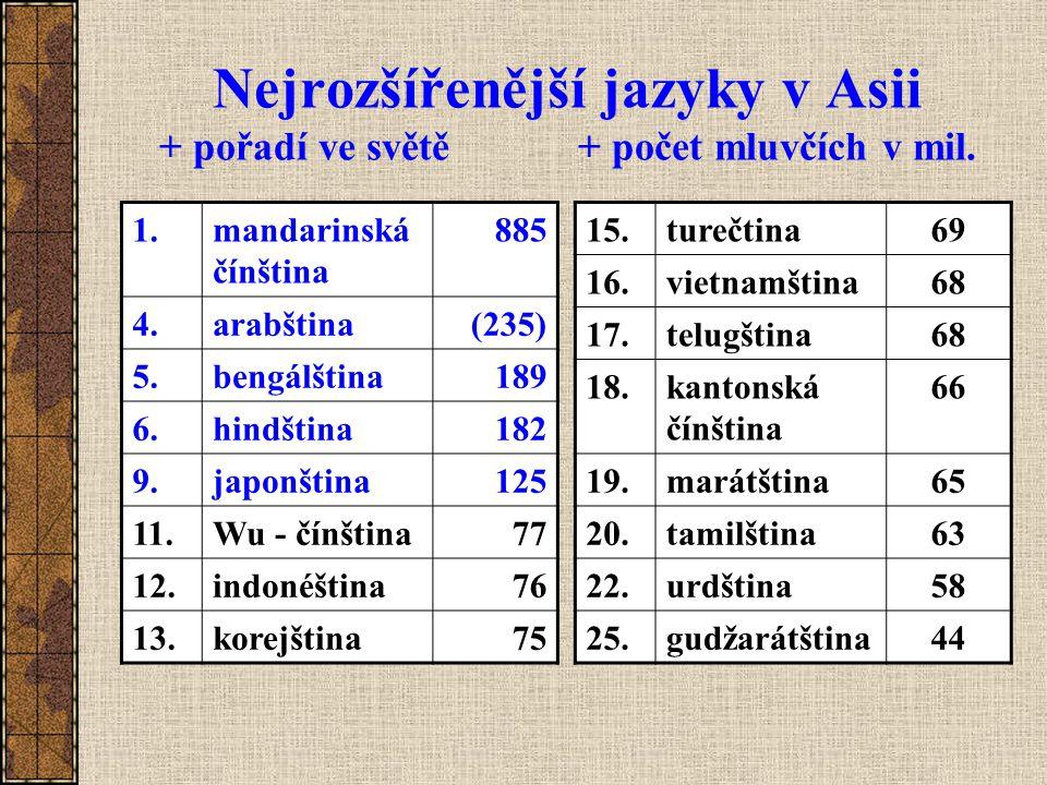 Nejrozšířenější jazyky v Asii + pořadí ve světě + počet mluvčích v mil.