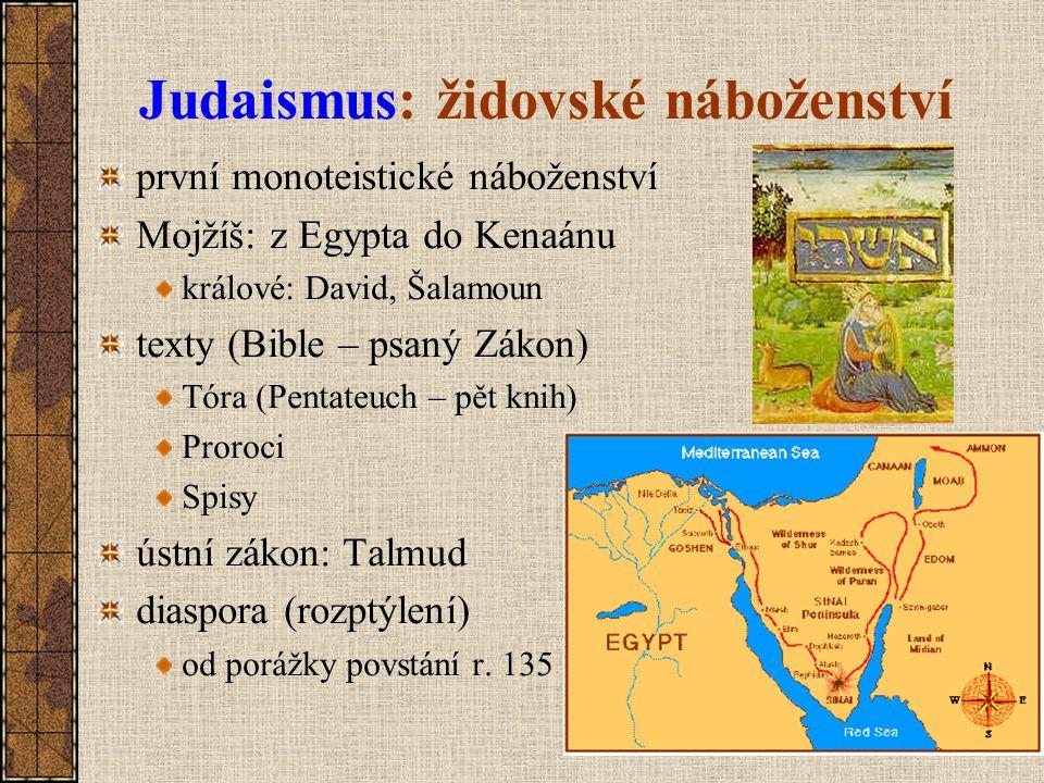 Judaismus: židovské náboženství