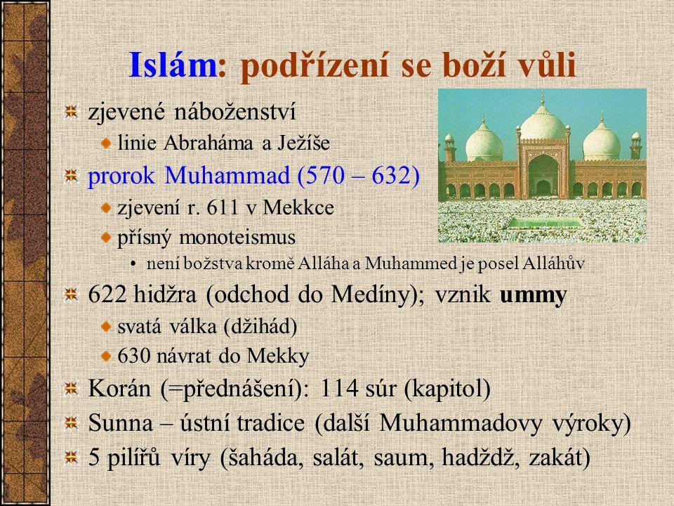 Islám: podřízení se boží vůli