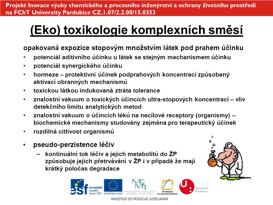 (Eko) toxikologie komplexních směsí