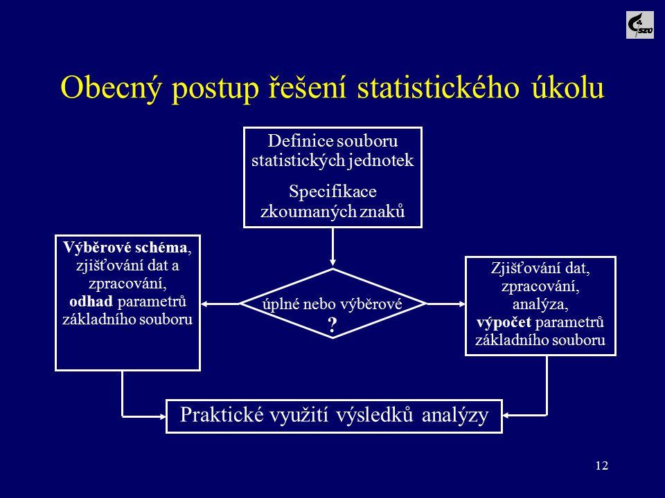 Obecný postup řešení statistického úkolu