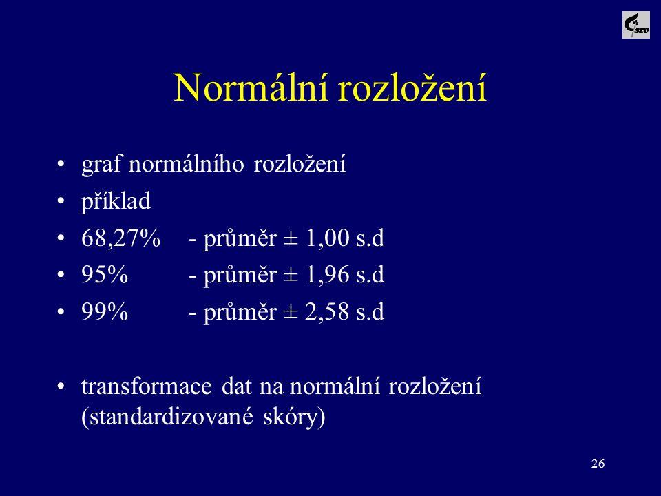 Normální rozložení graf normálního rozložení příklad