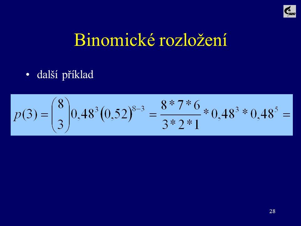 Binomické rozložení další příklad binomial distribution