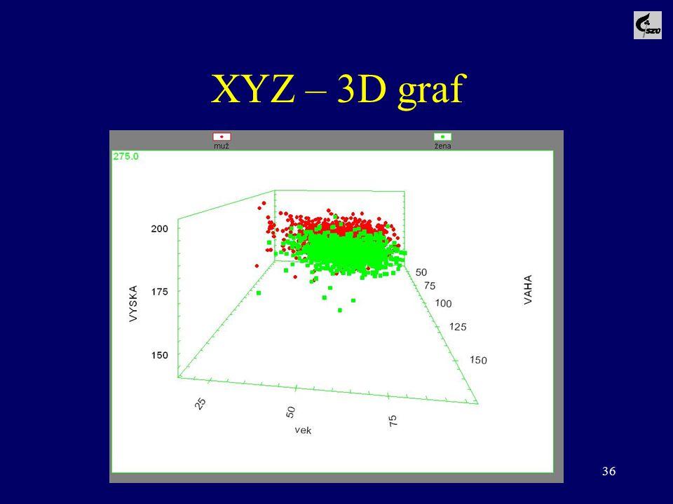 XYZ – 3D graf