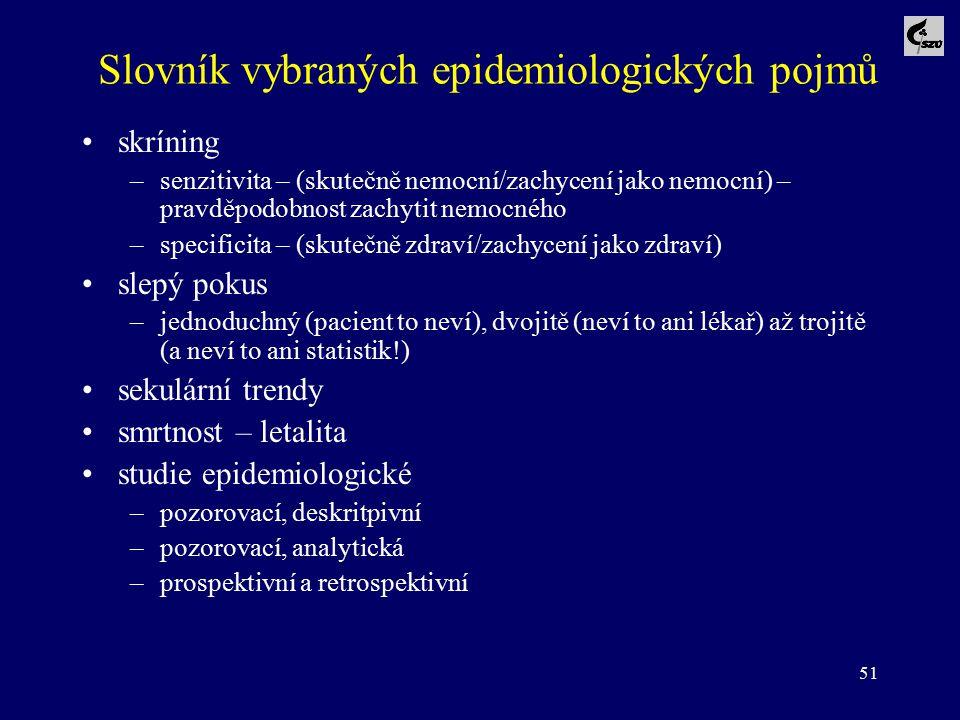 Slovník vybraných epidemiologických pojmů