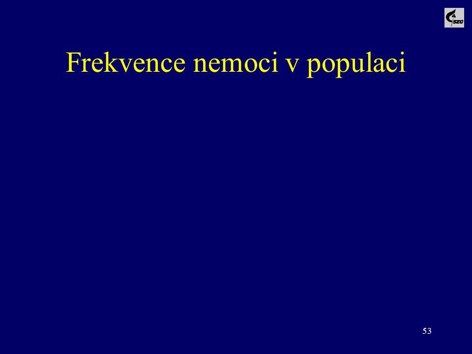 Frekvence nemoci v populaci