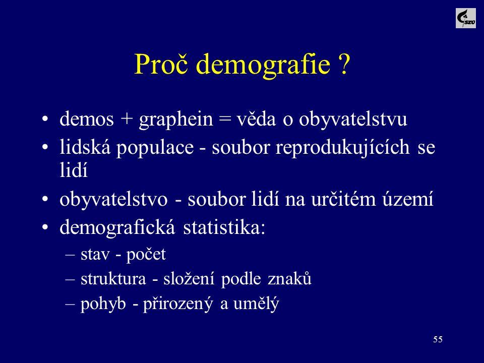 Proč demografie demos + graphein = věda o obyvatelstvu