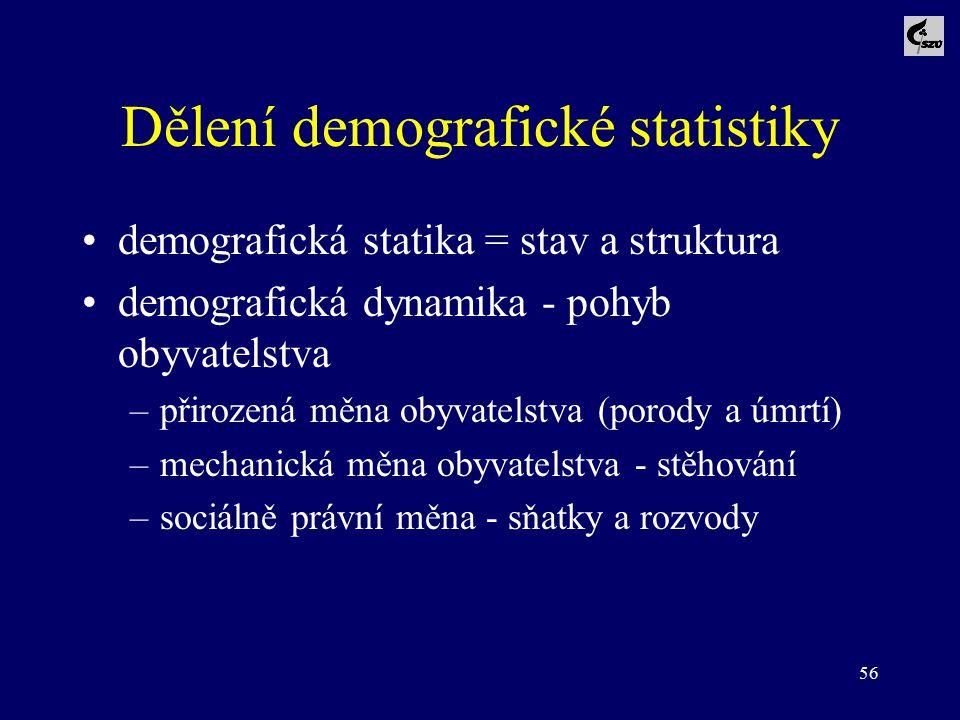 Dělení demografické statistiky