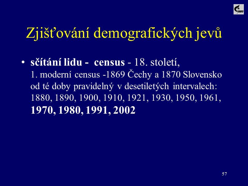 Zjišťování demografických jevů