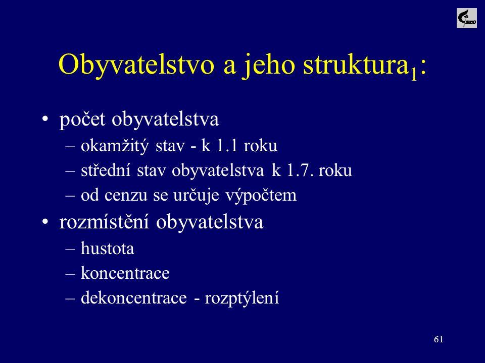 Obyvatelstvo a jeho struktura1: