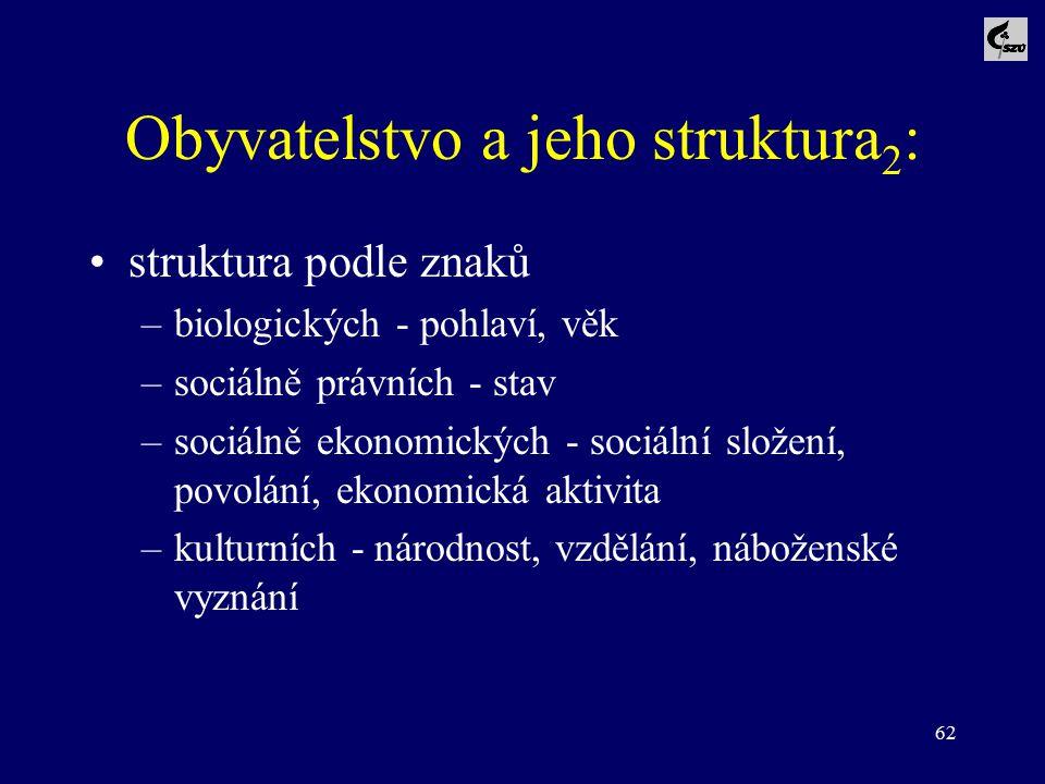 Obyvatelstvo a jeho struktura2: