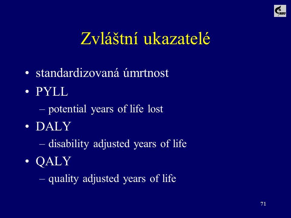 Zvláštní ukazatelé standardizovaná úmrtnost PYLL DALY QALY