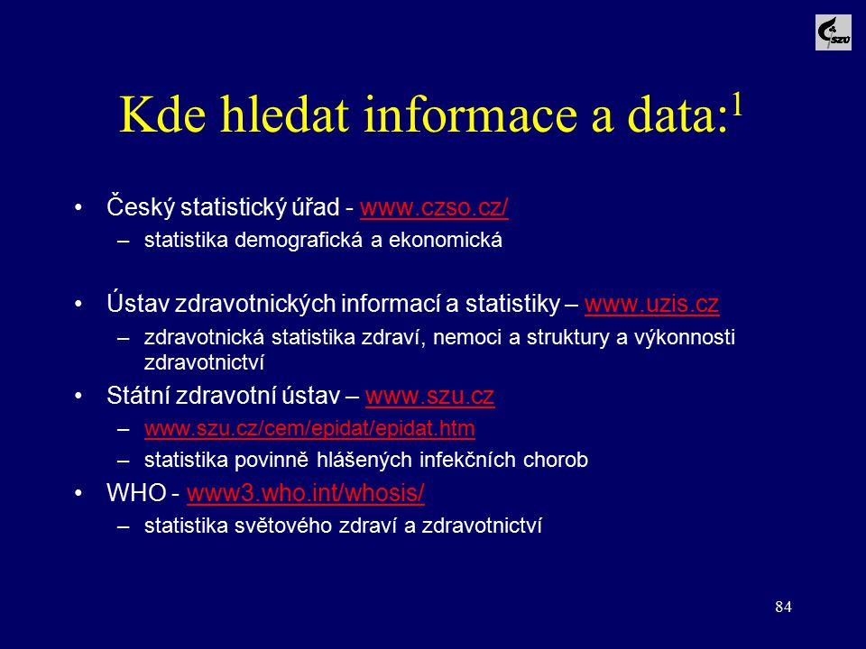Kde hledat informace a data:1