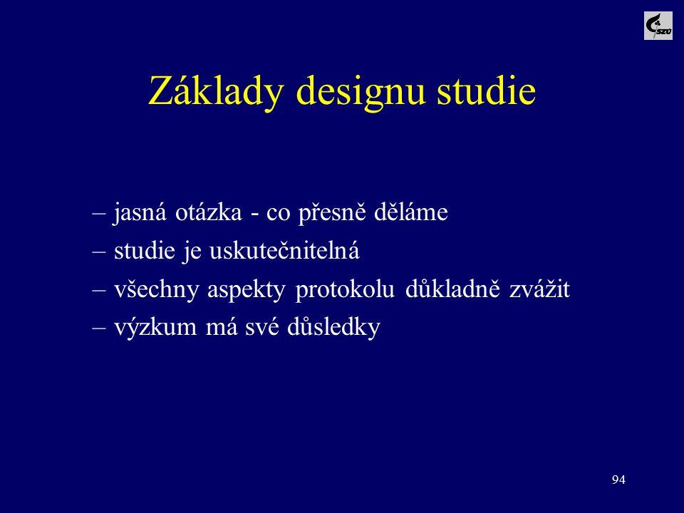 Základy designu studie