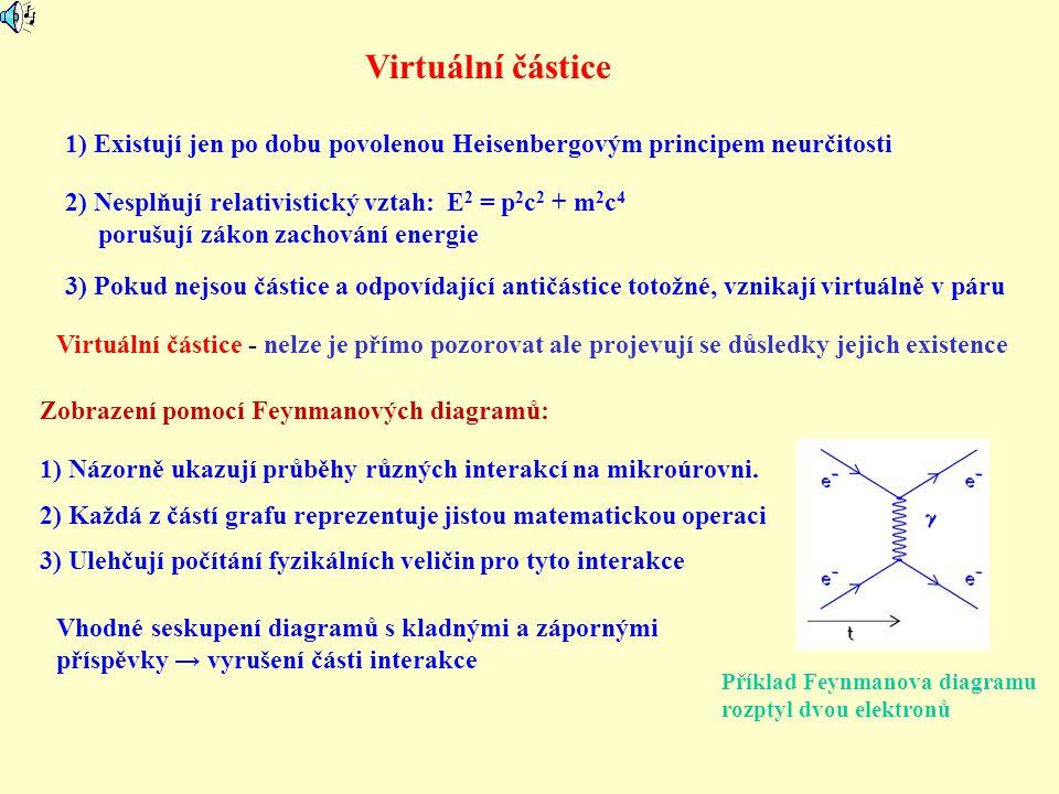 Virtuální částice 1) Existují jen po dobu povolenou Heisenbergovým principem neurčitosti. 2) Nesplňují relativistický vztah: E2 = p2c2 + m2c4.