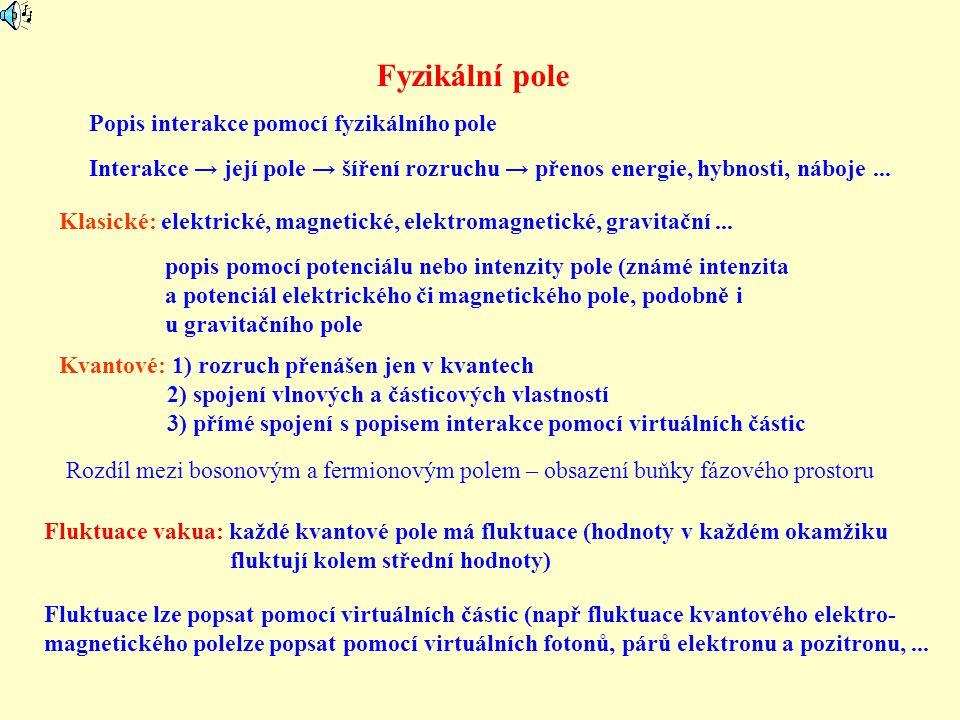 Fyzikální pole Popis interakce pomocí fyzikálního pole