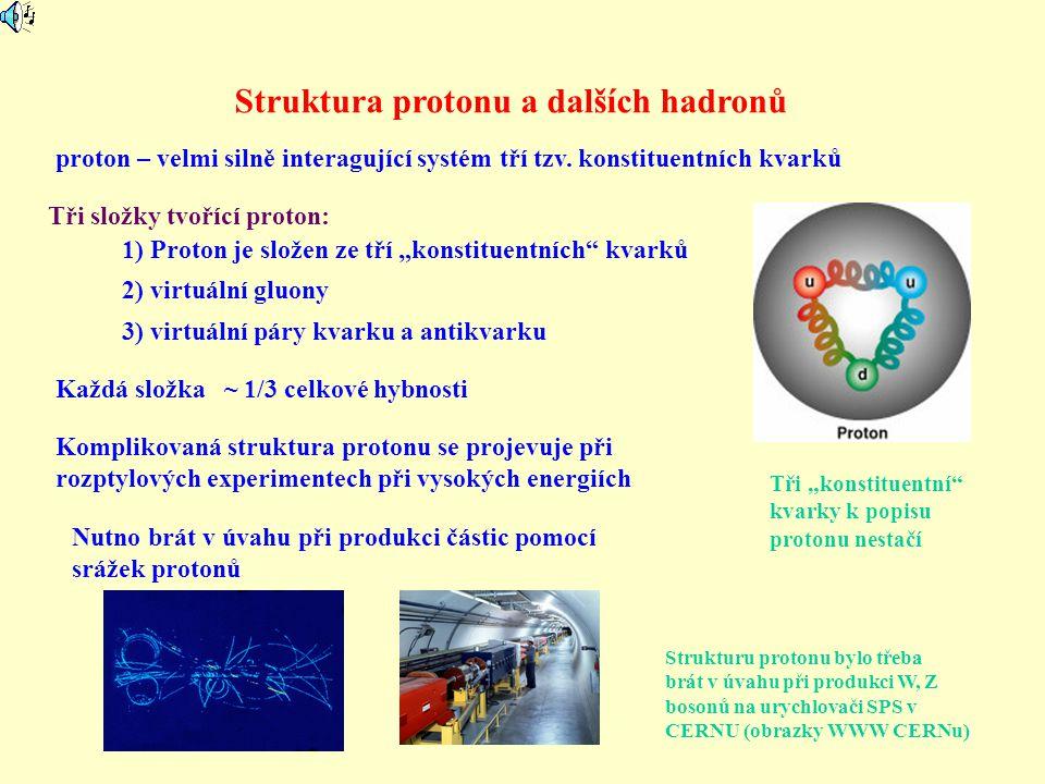 Struktura protonu a dalších hadronů