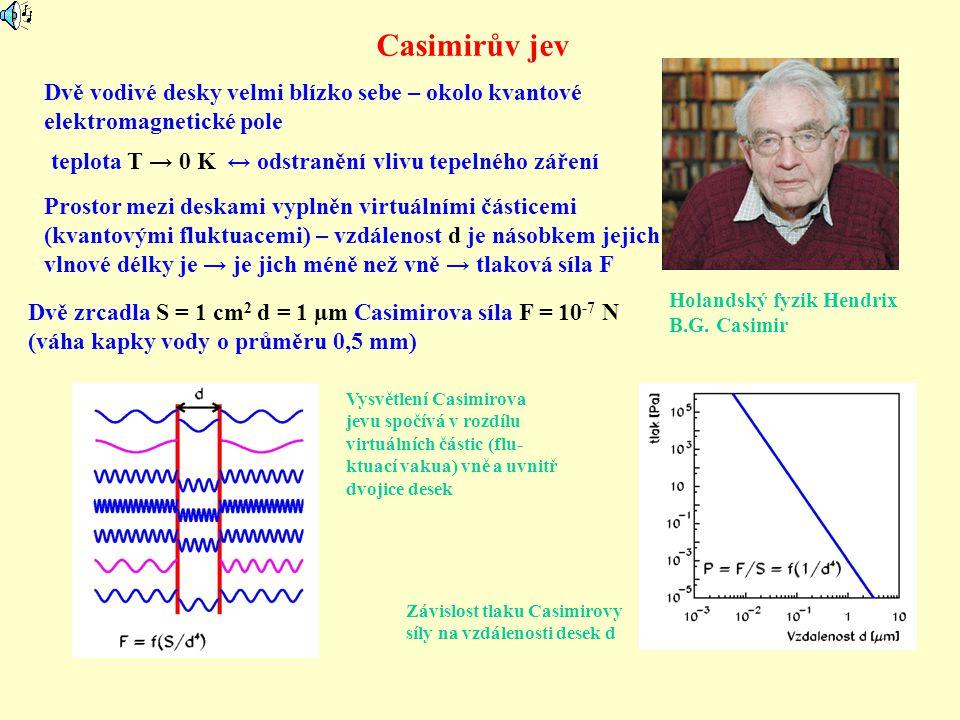 Casimirův jev Dvě vodivé desky velmi blízko sebe – okolo kvantové