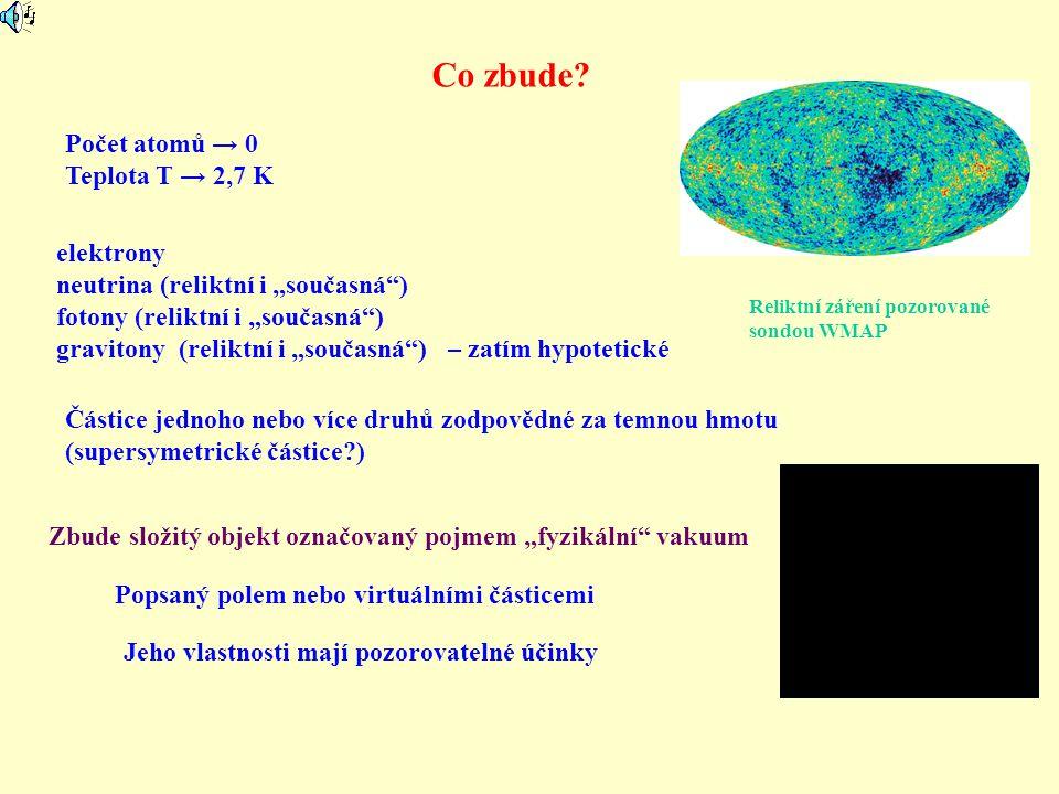 Co zbude Počet atomů → 0 Teplota T → 2,7 K elektrony