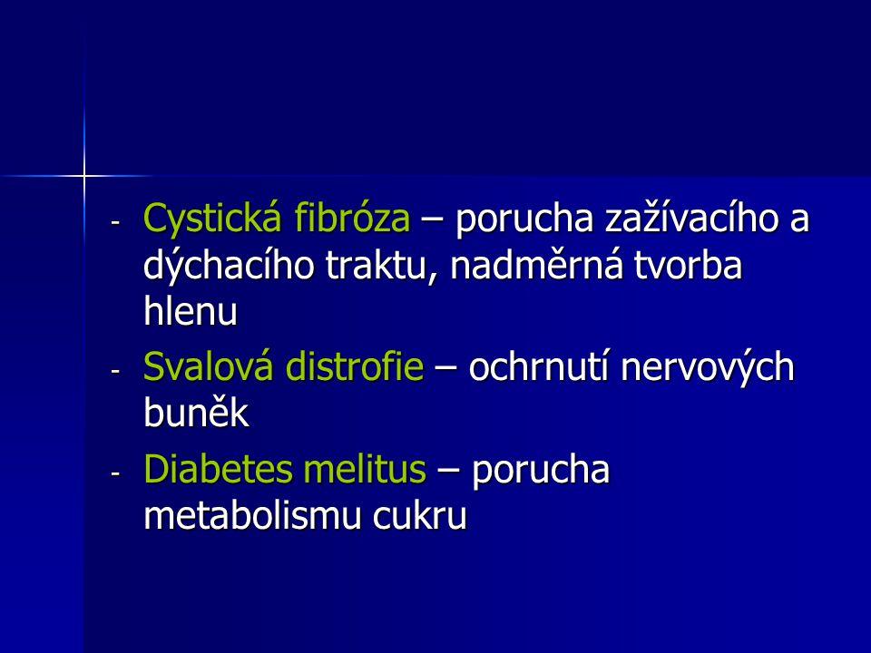 Cystická fibróza – porucha zažívacího a dýchacího traktu, nadměrná tvorba hlenu