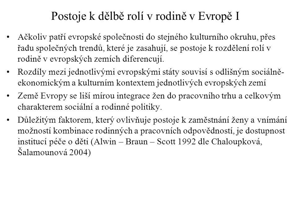 Postoje k dělbě rolí v rodině v Evropě I
