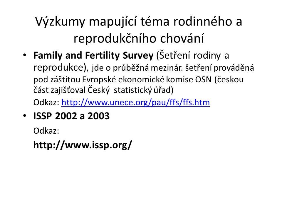 Výzkumy mapující téma rodinného a reprodukčního chování