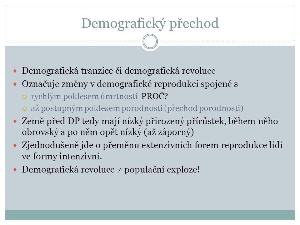 Demografický přechod Demografická tranzice či demografická revoluce