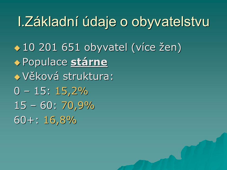 I.Základní údaje o obyvatelstvu