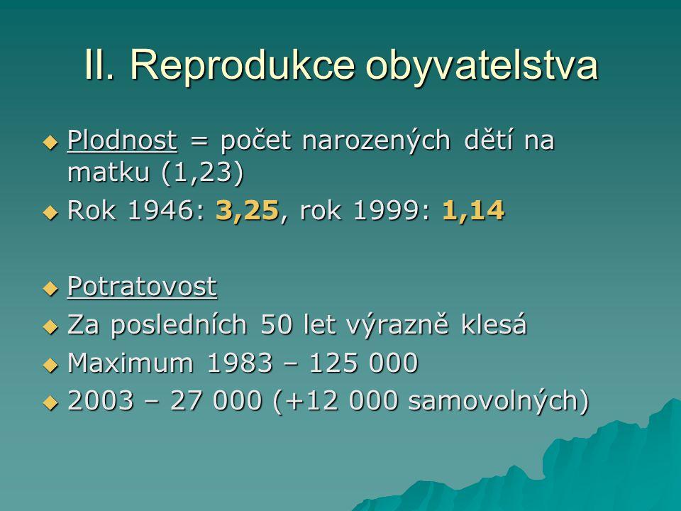 II. Reprodukce obyvatelstva