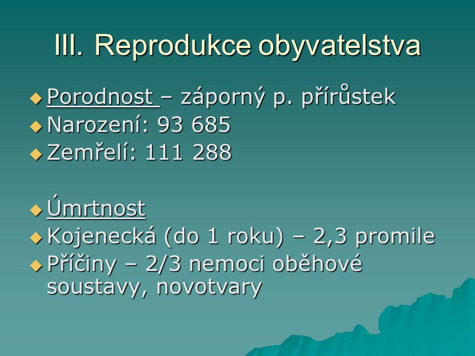 III. Reprodukce obyvatelstva