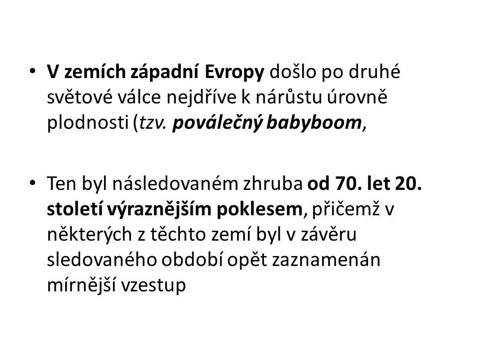 V zemích západní Evropy došlo po druhé světové válce nejdříve k nárůstu úrovně plodnosti (tzv. poválečný babyboom,
