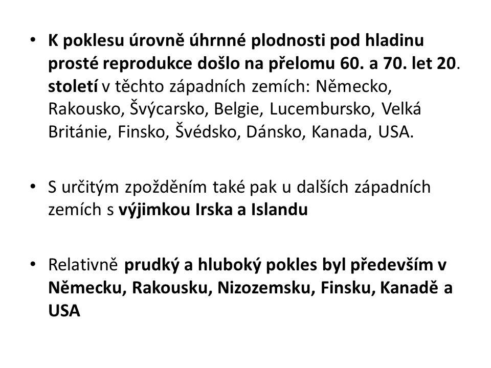 K poklesu úrovně úhrnné plodnosti pod hladinu prosté reprodukce došlo na přelomu 60. a 70. let 20. století v těchto západních zemích: Německo, Rakousko, Švýcarsko, Belgie, Lucembursko, Velká Británie, Finsko, Švédsko, Dánsko, Kanada, USA.