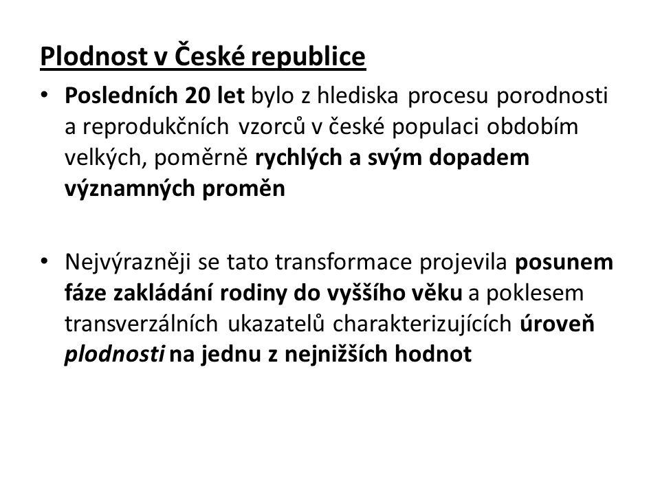 Plodnost v České republice