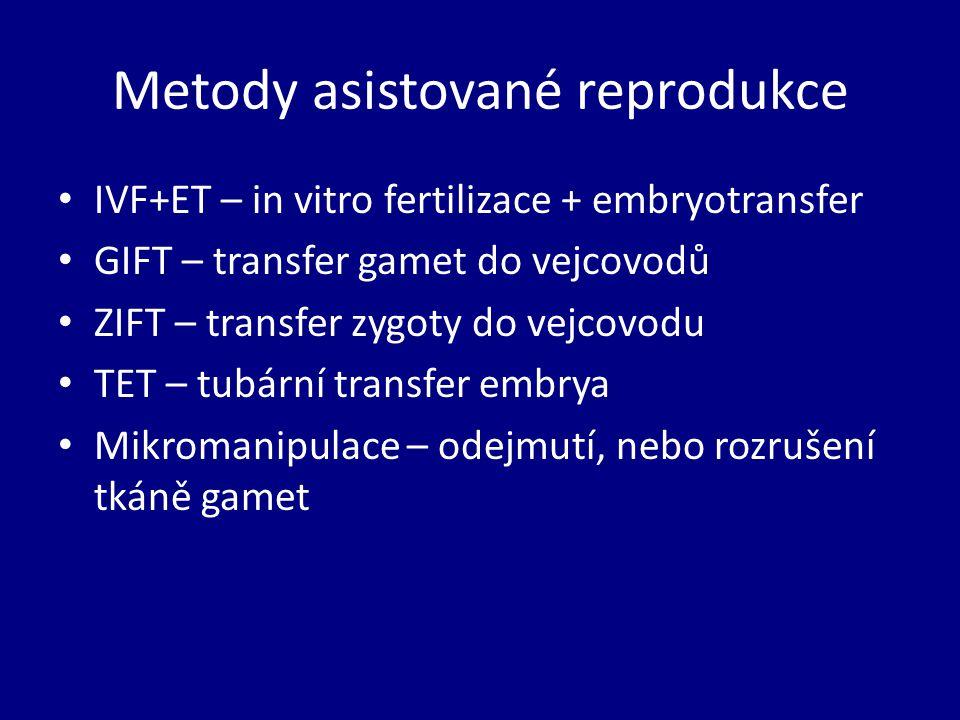 Metody asistované reprodukce