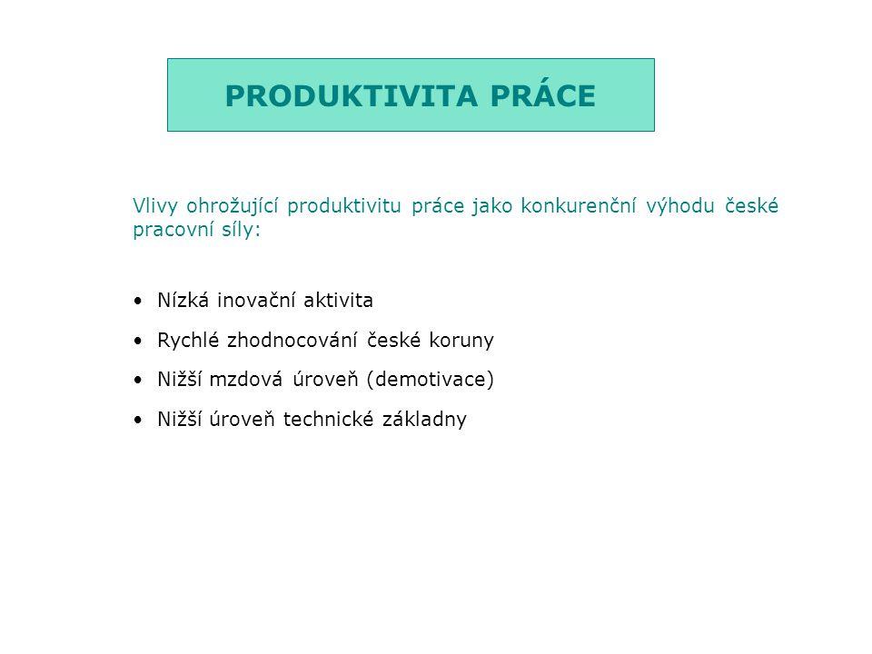 PRODUKTIVITA PRÁCE Vlivy ohrožující produktivitu práce jako konkurenční výhodu české pracovní síly: