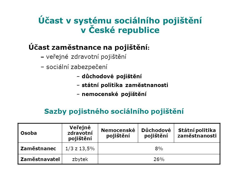 Účast v systému sociálního pojištění v České republice