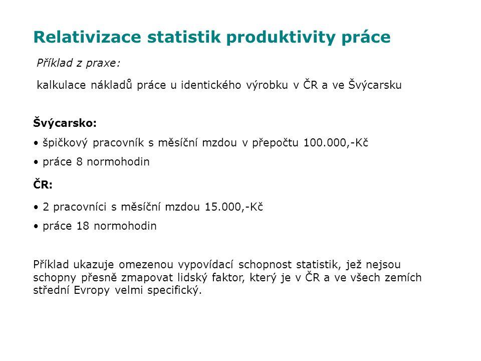 Relativizace statistik produktivity práce