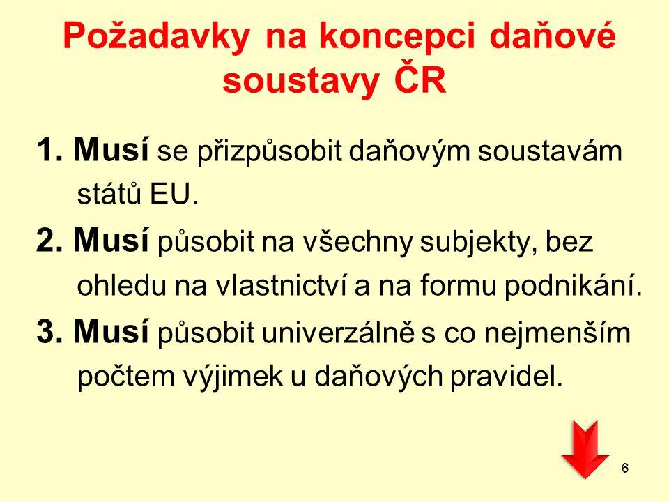 Požadavky na koncepci daňové soustavy ČR