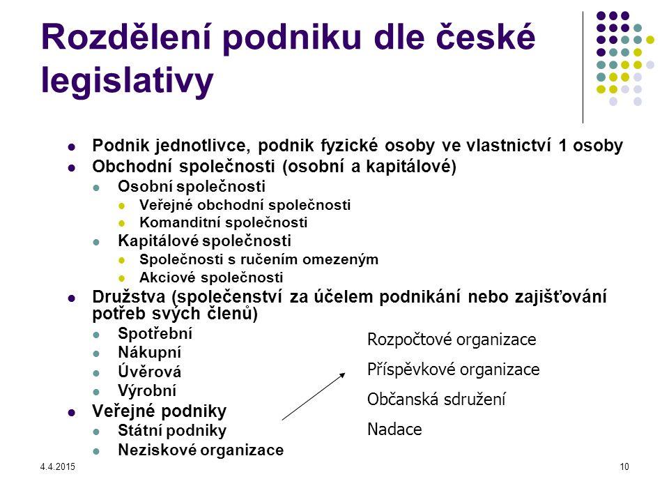 Rozdělení podniku dle české legislativy