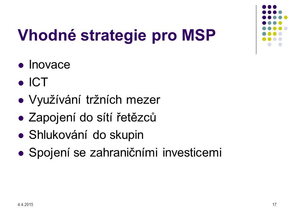 Vhodné strategie pro MSP