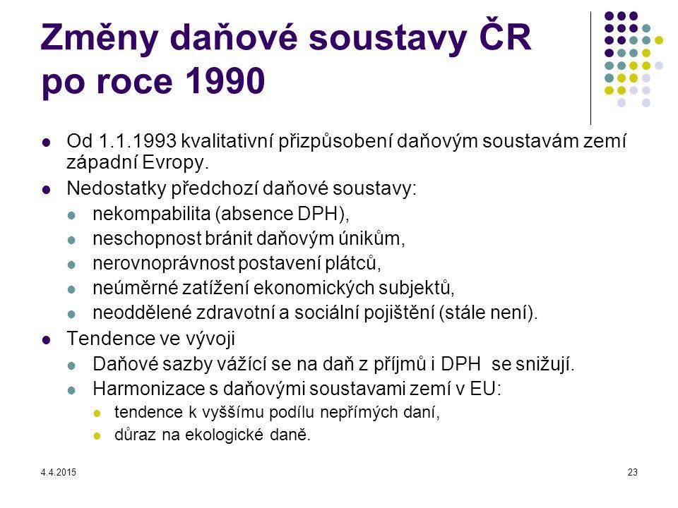 Změny daňové soustavy ČR po roce 1990